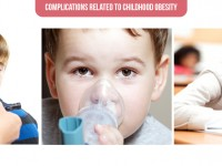 Complications related to Childhood Obesity